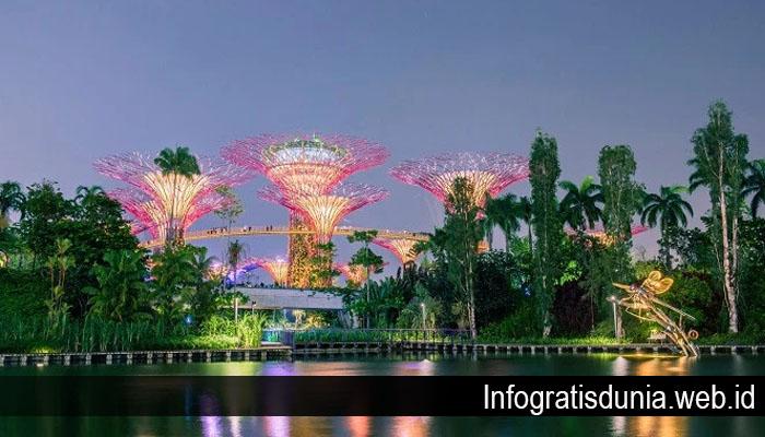 Beberapa Hal Gratis Yang Bisa Dilakukan di Singapura