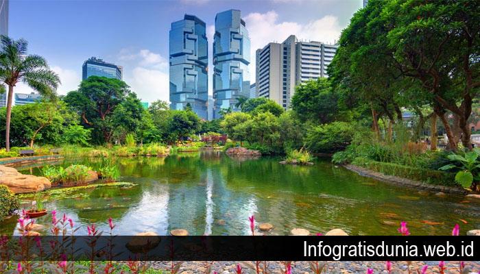 Beberapa Tempat Wisata Gratis di Hong Kong