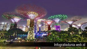 Destinasi Wisata Gratis di Singapura