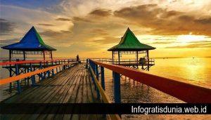 Destinasi Wisata Gratis di Surabaya