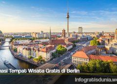 Destinasi Tempat Wisata Gratis di Berlin