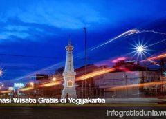 Destinasi Wisata Gratis di Yogyakarta