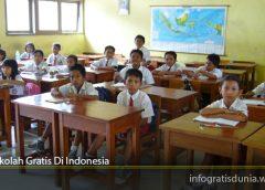 Sekolah Gratis Di Indonesia