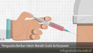 Pengusaha Berikan Vaksin Mandiri Gratis ke Karyawan